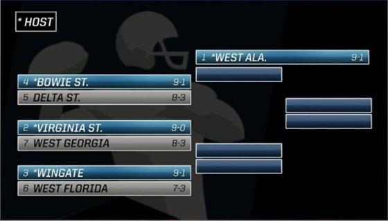West Florida Playoff Bracket