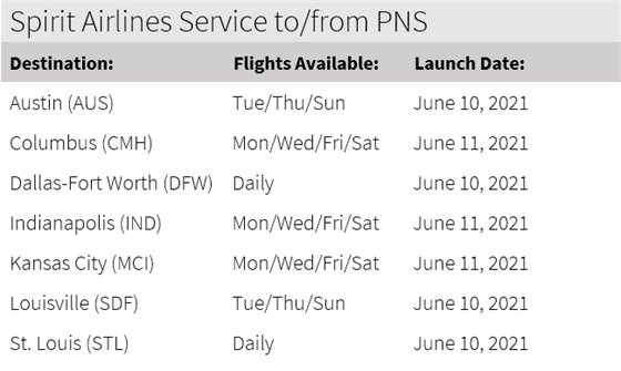 Spirit Airlines destinations from PNS