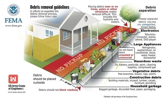 Information about debris pickup placement