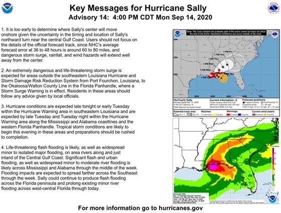 Hurricane Sally key messages