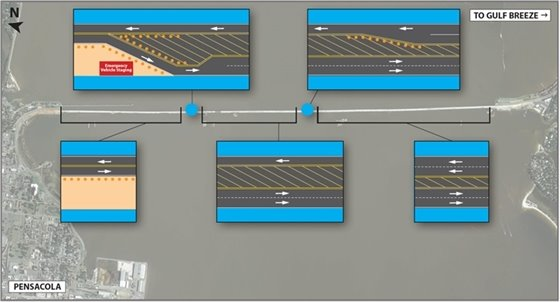 two lane shift graphics for Pensacola Bay Bridge