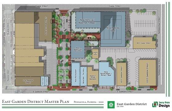 East Garden District Master Plan