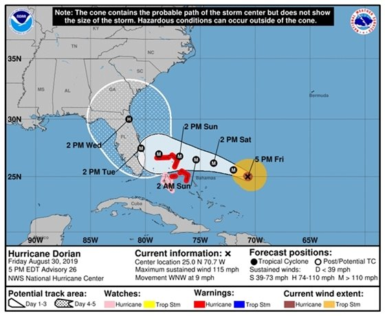 Track of Hurricane Dorian