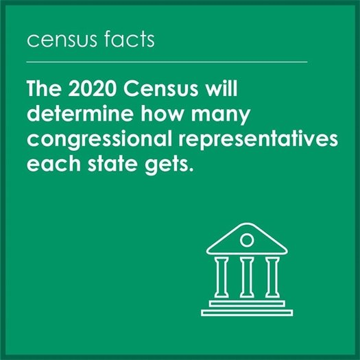 The 2020 census will determine how many congressional representatives each state gets