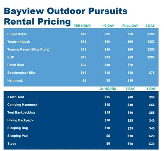 Bayview outdoor pursuits rental pricing