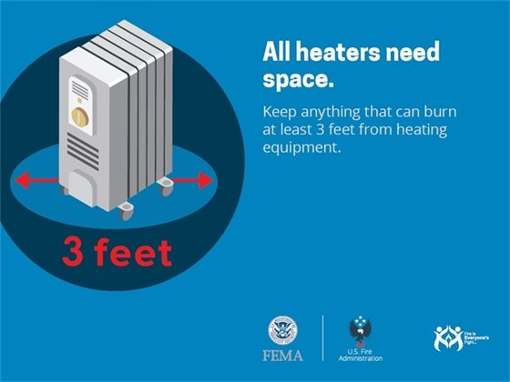 Keep anything that can burn at least 3 feet from heating equipment