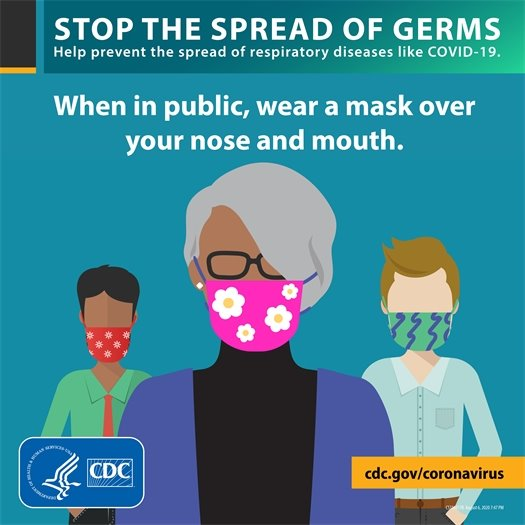 Stop the spread of germs - wear a mask over your nose and mouth when in public