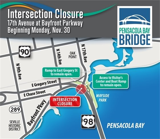 The intersection of North 17th Avenue and Bayfront Parkway will close to all vehicular, bicycle, and pedestrian traffic beginning Monday, Nov. 30 as construction activities advance for the new 17th Avenue interchange.