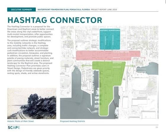 Hashtag connector map