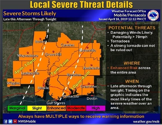Map of local severe threat details