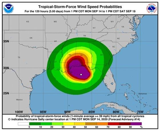 Hurricane Sally wind speeds