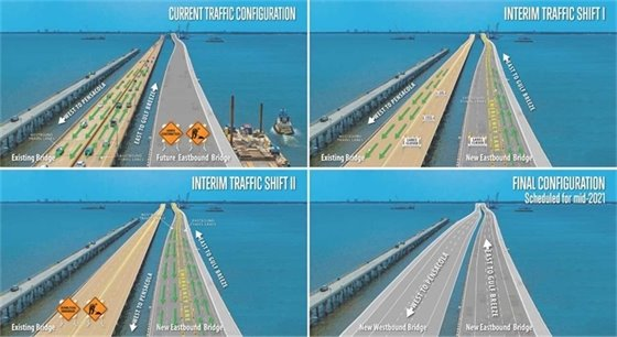 Bay Bridge traffic shift