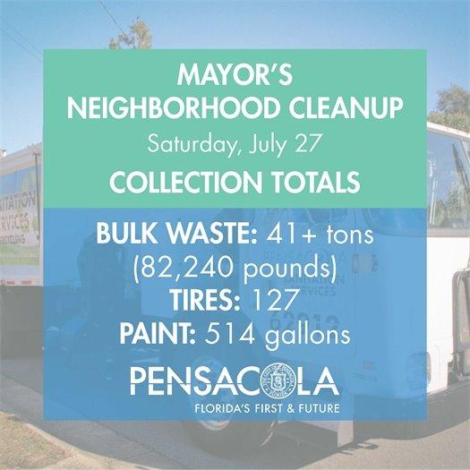 Mayor's Neighborhood Cleanup Saturday, July 27 collection totals: BULK WASTE: 41+ tons (82,240 pounds) TIRES: 127 PAINT: 514 gallons