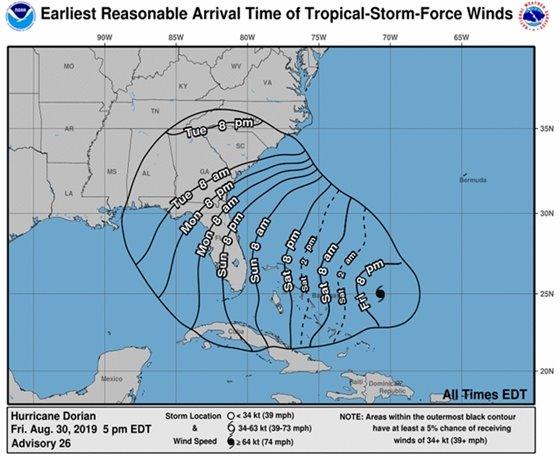 Hurricane dorian wind graphic