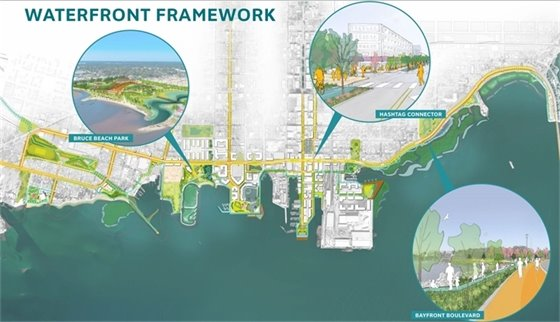 SCAPE waterfront framework map