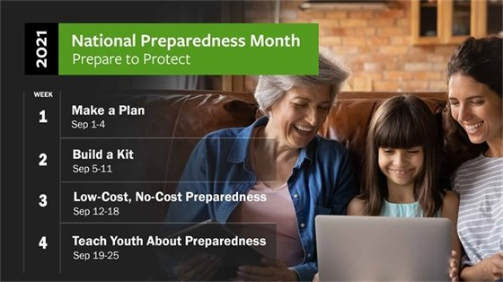 National Preparedness Month 2021