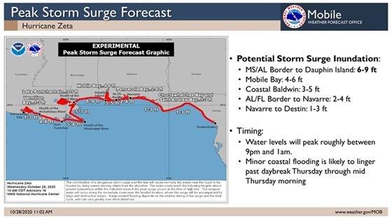 Hurricane Zeta map