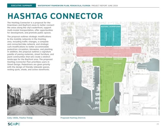 hashtag project area