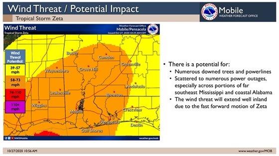 Zeta wind threat