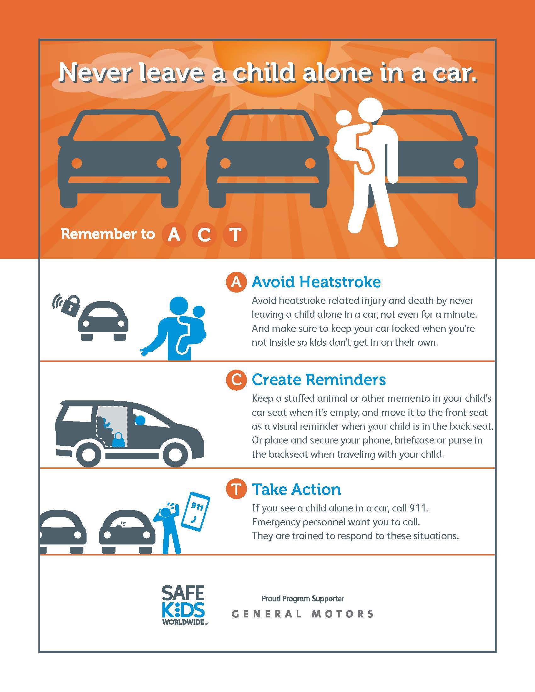 Infographic about Heatstroke