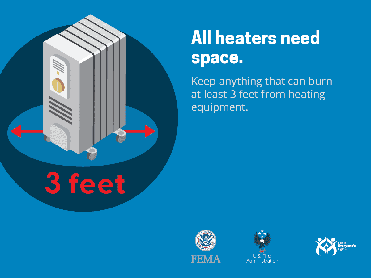 Keep at least 3 feet around your space heater